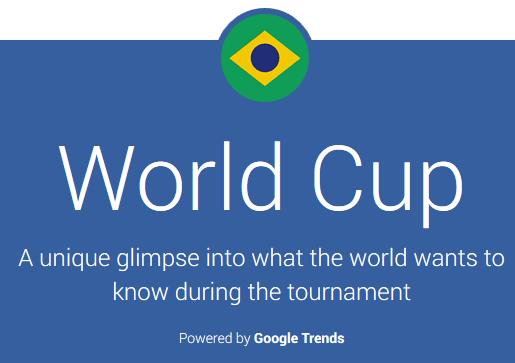 متابعة كاس العالم 2014 مجانا على جوجل