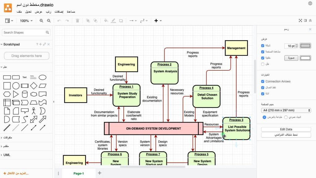 موقع خرائط مفاهيم جاهزه للكتابه عليها مجان ا أو رسم خريطة ذهنية إحترافية